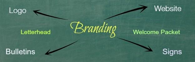church-branding