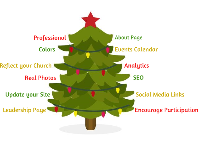 In Keeping With The Christmas Season, I Thought Iu0027d Write A Post Entitled  U201c12 Days To A GREAT Church Website.u201d I Like To Incorporate A Little Fun In  My ...